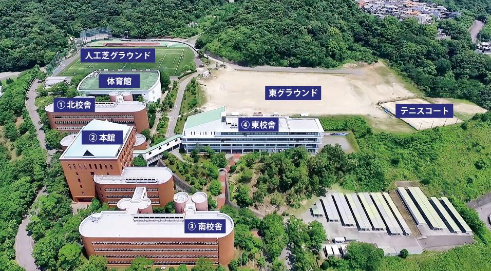中学校 附属 近畿 大学 和歌山